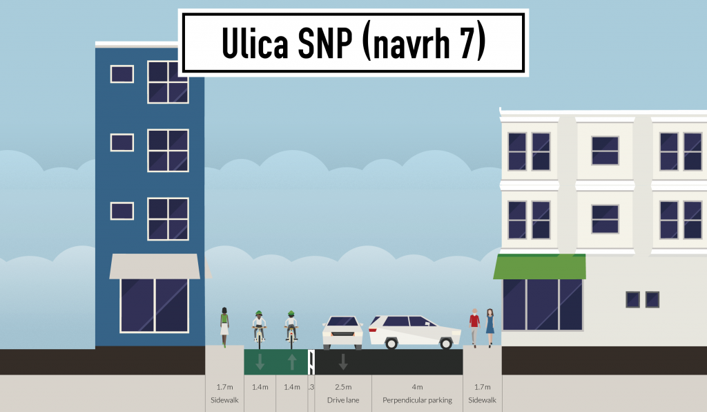 Návrh ulice SNP č. 7